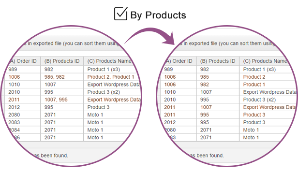 WooCommerce Orders and Products Export - 2
